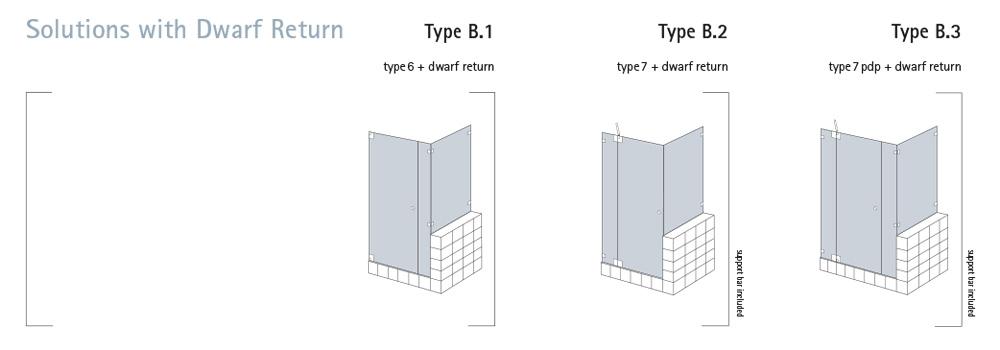 Overview_Dwarf_Return
